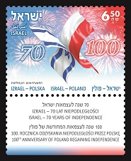 Israel Poland Stamp Sheet